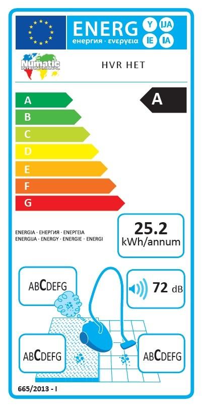 Numatic Henry Basic Eco Energielabel
