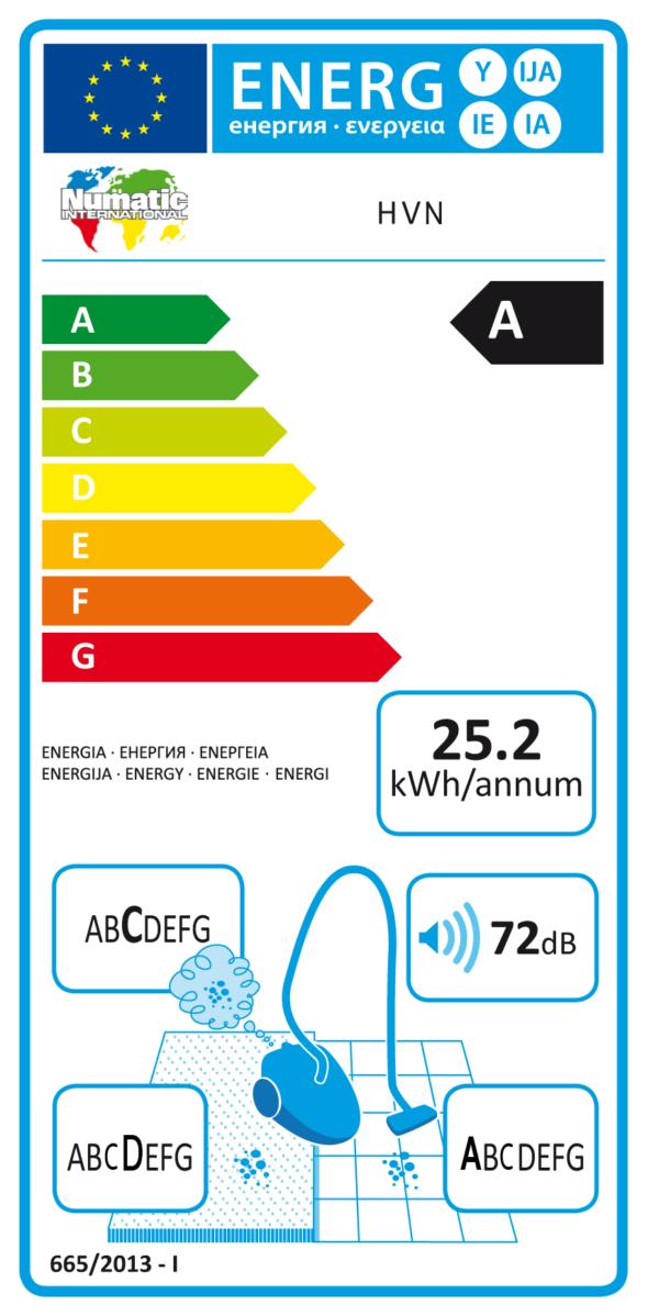 Numatic Hetty Next Roze Energielabel